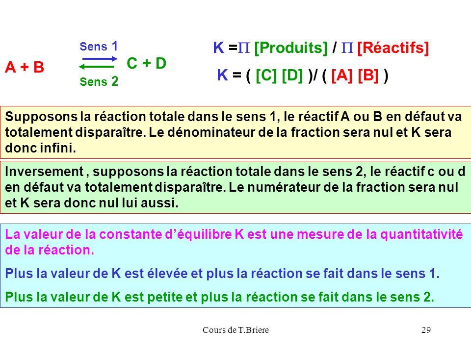 K =P [Produits] / P [Réactifs] C + D A + B